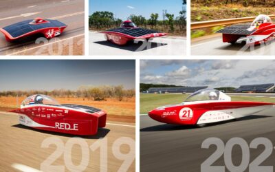 Aeronamic and Solar Team Twente join forces for the fifth time